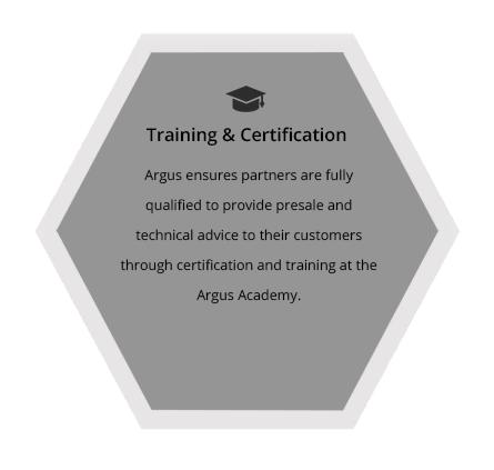 Argus TrueID Partner Program   Biometric Security Solutions